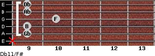 Db11/F# for guitar on frets x, 9, 9, 10, 9, 9