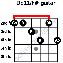 Db11/F# for guitar on frets 2, 2, 3, 4, 2, 4
