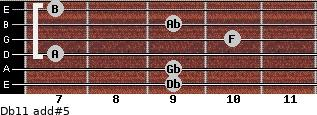 Db11 add(#5) guitar chord