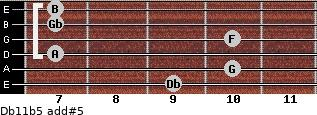 Db11b5 add(#5) guitar chord