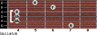 Db11#5/B for guitar on frets 7, 4, 4, 4, 6, 5