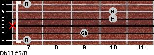 Db11#5/B for guitar on frets 7, 9, x, 10, 10, 7