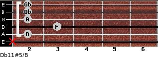 Db11#5/B for guitar on frets x, 2, 3, 2, 2, 2