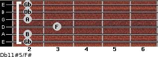 Db11#5/F# for guitar on frets 2, 2, 3, 2, 2, 2