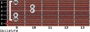 Db11#5/F# for guitar on frets x, 9, 9, 10, 10, 9