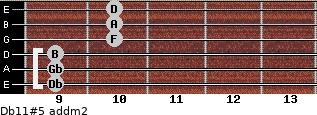 Db11#5 add(m2) guitar chord