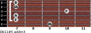 Db11#5 add(m3) guitar chord