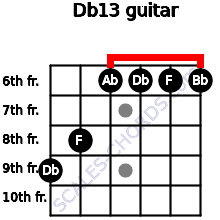 Db13 for guitar on frets 9, 8, 6, 6, 6, 6