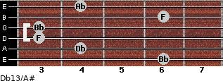 Db13/A# for guitar on frets 6, 4, 3, 3, 6, 4