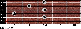Db13/A# for guitar on frets x, 13, 11, 13, 12, 13