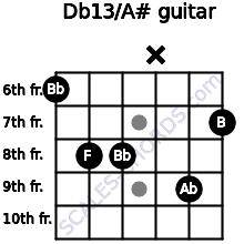 Db13/A# for guitar on frets 6, 8, 8, x, 9, 7