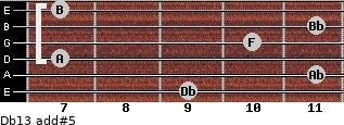 Db13 add(#5) guitar chord