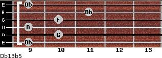 Db13b5 for guitar on frets 9, 10, 9, 10, 11, 9