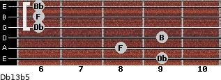 Db13b5 for guitar on frets 9, 8, 9, 6, 6, 6