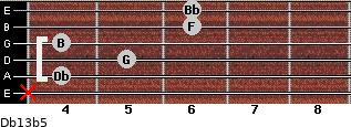 Db13b5 for guitar on frets x, 4, 5, 4, 6, 6