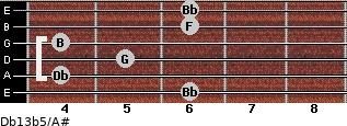 Db13b5/A# for guitar on frets 6, 4, 5, 4, 6, 6