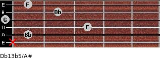 Db13b5/A# for guitar on frets x, 1, 3, 0, 2, 1