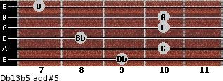 Db13b5 add(#5) guitar chord