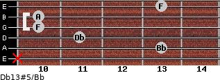 Db13#5/Bb for guitar on frets x, 13, 11, 10, 10, 13
