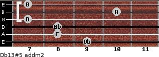 Db13#5 add(m2) guitar chord