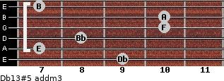 Db13#5 add(m3) guitar chord