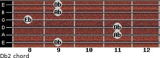 Db2 for guitar on frets 9, 11, 11, 8, 9, 9