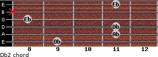 Db2 for guitar on frets 9, 11, 11, 8, x, 11