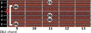 Db2 for guitar on frets 9, 11, 11, x, 9, 11