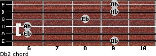 Db2 for guitar on frets 9, 6, 6, 8, 9, 9