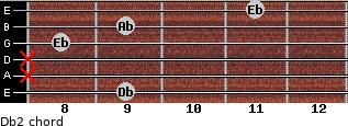 Db2 for guitar on frets 9, x, x, 8, 9, 11