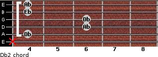 Db2 for guitar on frets x, 4, 6, 6, 4, 4