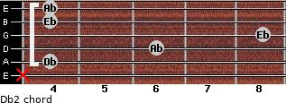 Db2 for guitar on frets x, 4, 6, 8, 4, 4