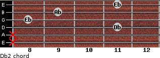 Db2 for guitar on frets x, x, 11, 8, 9, 11