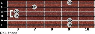 Db4 for guitar on frets 9, 9, 6, 6, 7, 9