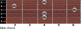 Db4 for guitar on frets x, 4, 4, 6, 2, 4