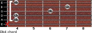 Db4 for guitar on frets x, 4, 4, 6, 7, 4