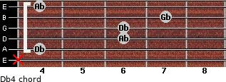Db4 for guitar on frets x, 4, 6, 6, 7, 4