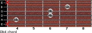 Db4 for guitar on frets x, 4, 6, 6, 7, x