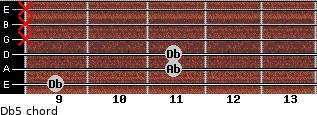Db5 for guitar on frets 9, 11, 11, x, x, x
