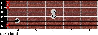 Db5 for guitar on frets x, 4, 6, 6, x, x
