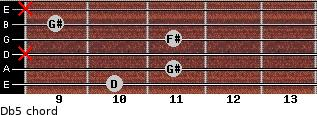 D(b5) for guitar on frets 10, 11, x, 11, 9, x