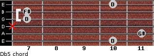 D(b5) for guitar on frets 10, 11, x, 7, 7, 10