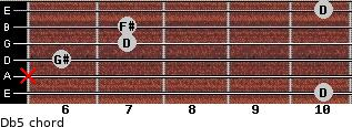 D(b5) for guitar on frets 10, x, 6, 7, 7, 10