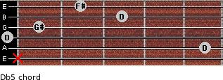 D(b5) for guitar on frets x, 5, 0, 1, 3, 2