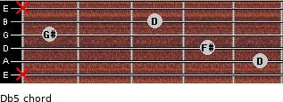 D(b5) for guitar on frets x, 5, 4, 1, 3, x