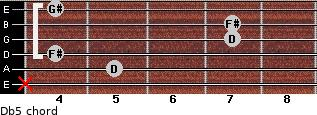 D(b5) for guitar on frets x, 5, 4, 7, 7, 4