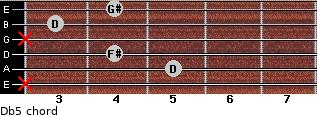 D(b5) for guitar on frets x, 5, 4, x, 3, 4