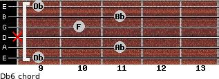 Db6 for guitar on frets 9, 11, x, 10, 11, 9