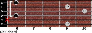 Db6/ for guitar on frets 9, x, 6, 10, 9, 6