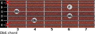 Db6 for guitar on frets x, 4, 6, 3, 6, x